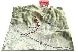 L'altimetria della tappa del Giro d'Italia, Fiuggi - Campitello Matese di 188 chilometri