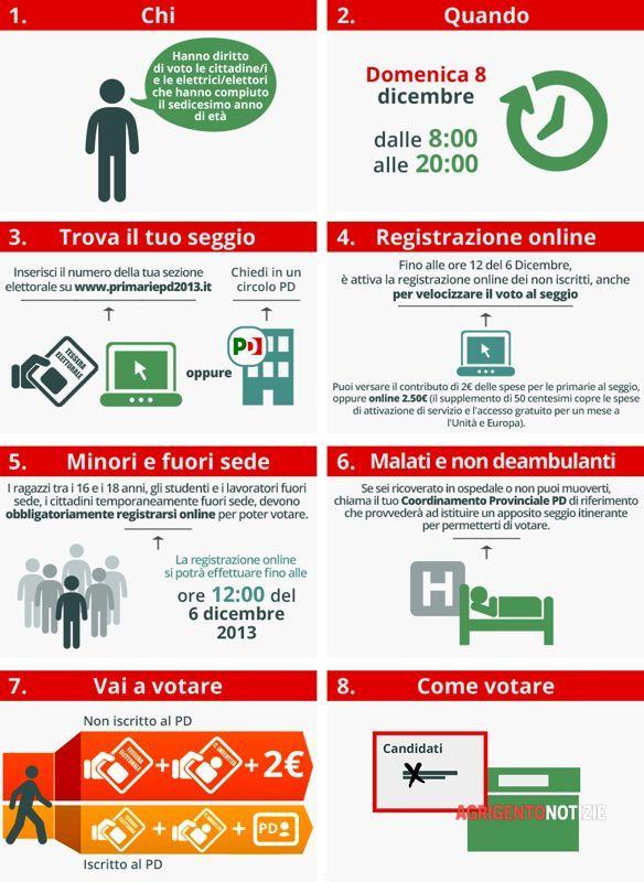 infografica primarie pd 2013-2 (1)