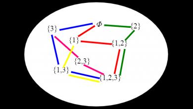 Photo of Nel mondo della matematica: l'assioma della scelta
